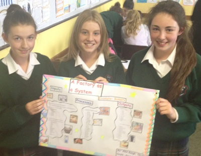 2S Geography Projects - Loreto High School Beaufort